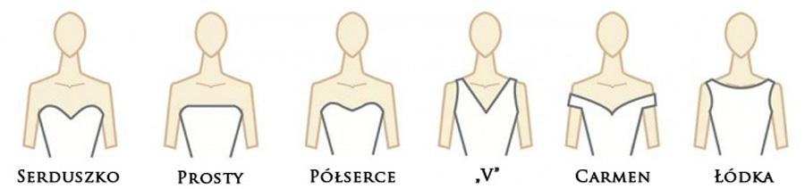 Rodzaje dekoltów sukien ślubnych